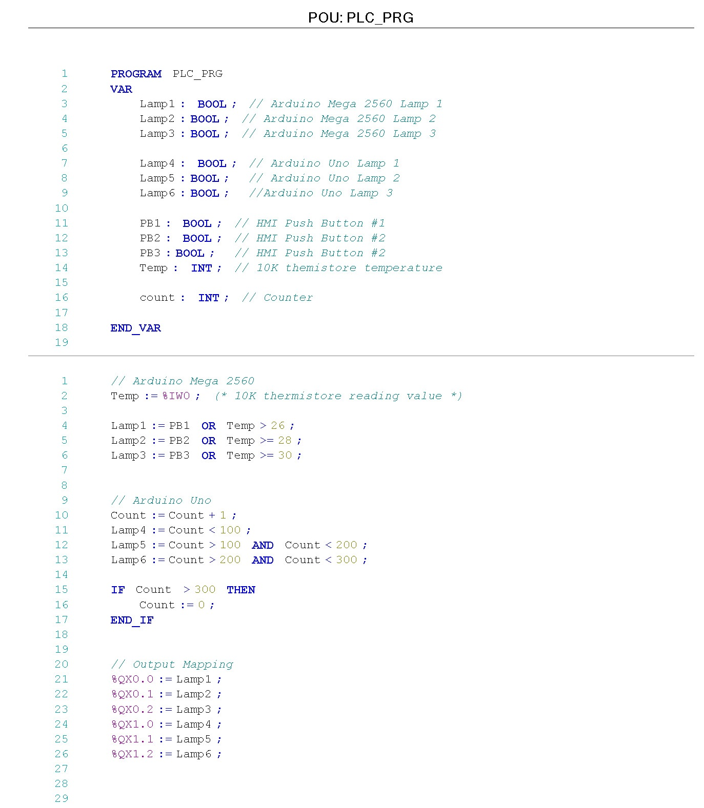 Arduino as Raspberry PI's remote IO (Codesys)